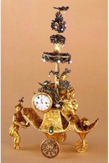 1766 Singsong automaton clock by James Cox